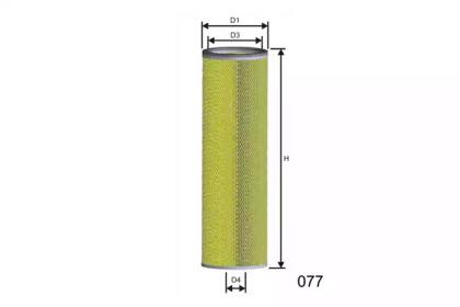 Фильтр MISFAT R410: описание