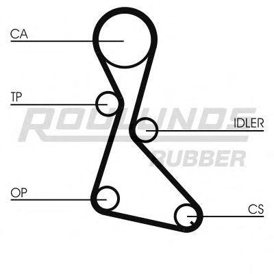Ремень ГРМ FOMAR ROULUNDS RR1022