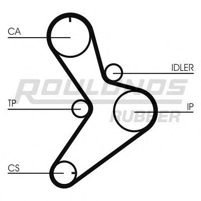 Ремень ГРМ FOMAR ROULUNDS RR1452