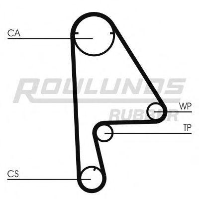 Ремень ГРМ FOMAR ROULUNDS RR1215