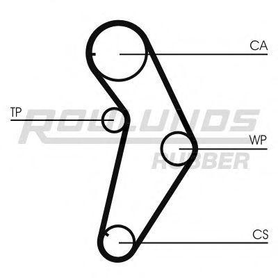 Ремень ГРМ FOMAR ROULUNDS RR1177