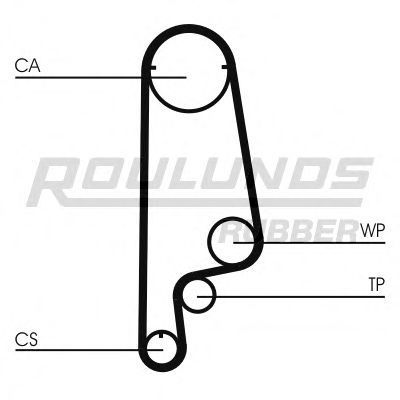 Ремень ГРМ FOMAR ROULUNDS RR1072