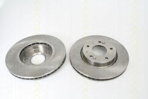Тормозной диск TRISCAN 812043108