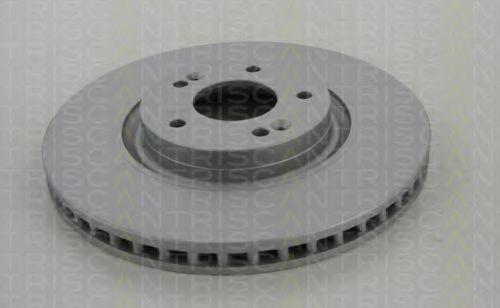 Тормозной диск TRISCAN 812043164C