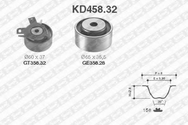 Ремкомплект ремня ГРМ NTN-SNR KD458.32