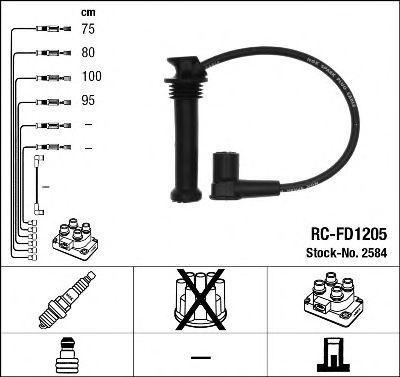 Провода высоковольтные комплект NGK 2584