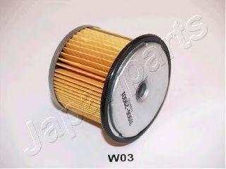 Фильтр топливный JAPANPARTS FCW03S