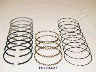 Поршневое кольцо JAPANPARTS RC23431