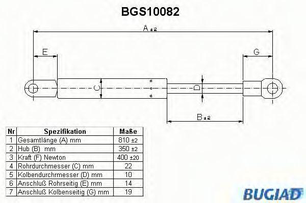 Газовая пружина, крышка багажник BUGIAD BGS10082