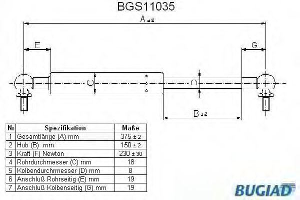 Газовая пружина, крышка багажник BUGIAD BGS11035