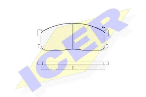 Колодки тормозные ICER 140687