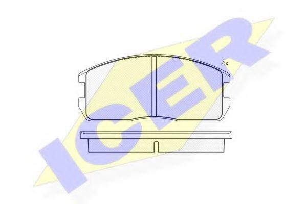 Колодки тормозные ICER 180497