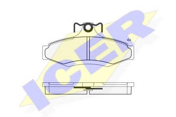 Колодки тормозные ICER 181261