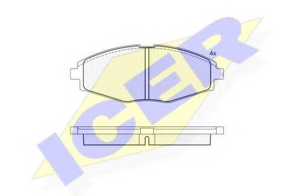 Колодки тормозные ICER 181262