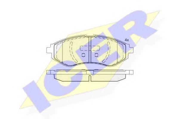 Колодки тормозные ICER 181566