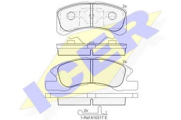 Комплект тормозных колодок, дисковый тормоз ICER 181701