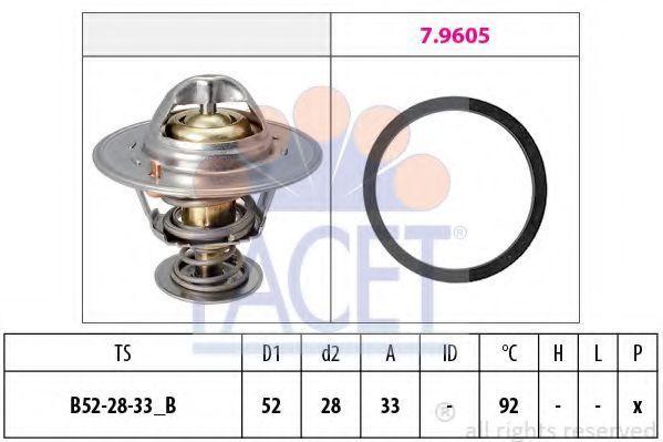 Термостат, охлаждающая жидкость FACET 78928