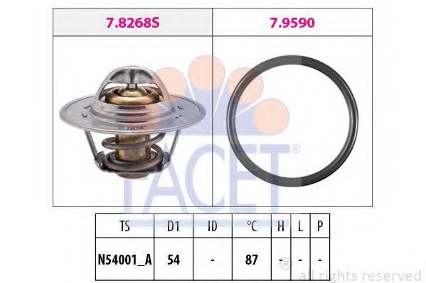 Термостат, охлаждающая жидкость FACET 78268