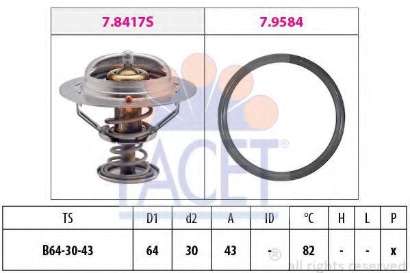 Термостат, охлаждающая жидкость FACET 78417