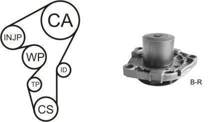 Ремкомплект ремня ГРМ + насос водяной AIRTEX WPK-1702R01