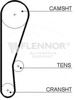 Ремень ГРМ FLENNOR 4008