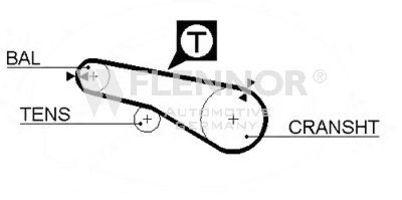 Ремень ГРМ FLENNOR 4146V
