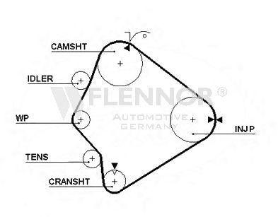 Ремень ГРМ FLENNOR 4244V