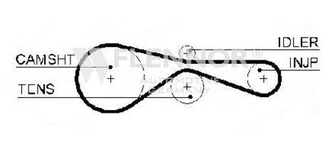 Ремень ГРМ FLENNOR 4503V