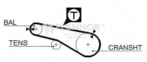 Ремень ГРМ FLENNOR 4963V