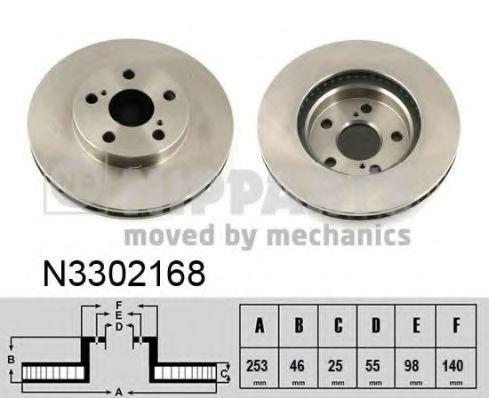 Диск тормозной NIPPARTS N3302168