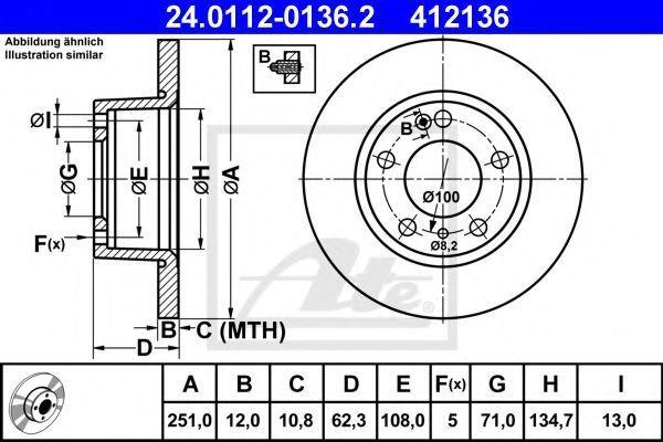 Диск тормозной ATE 24011201362