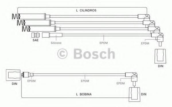 Комплект проводов зажигания BOSCH 9295080002