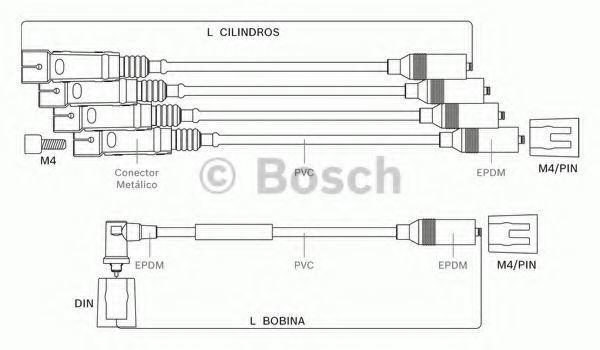 Комплект проводов зажигания BOSCH 9295080018