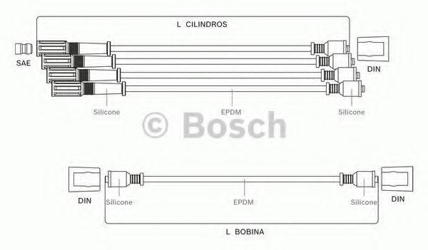 Комплект проводов зажигания BOSCH 9295080026