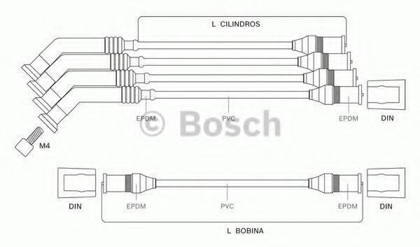Комплект проводов зажигания BOSCH 9295080028