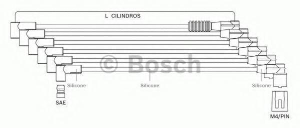 Комплект проводов зажигания BOSCH F00099C024