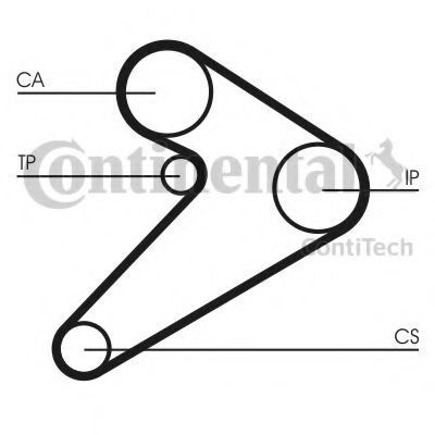 Ремень ГРМ CONTITECH CT517
