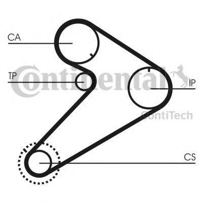 Ремень ролик комплект CONTITECH CT921K2