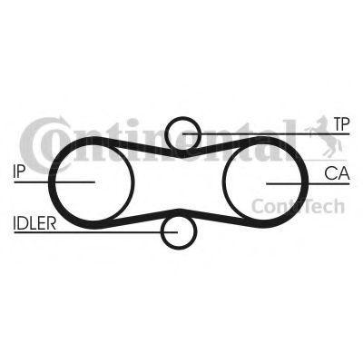 Ремень ролик комплект CONTITECH CT914K1