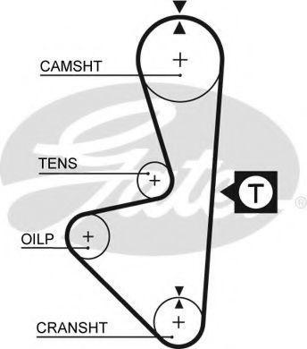 Ремень ГРМ GATES 5314XS