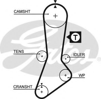Ремень ГРМ GATES 5317XS