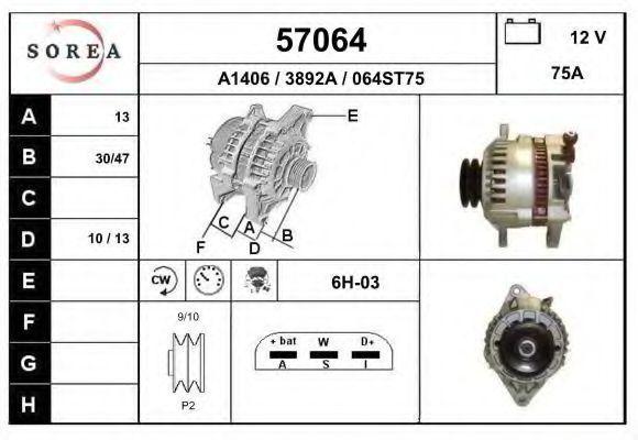 Генератор EAI 57064