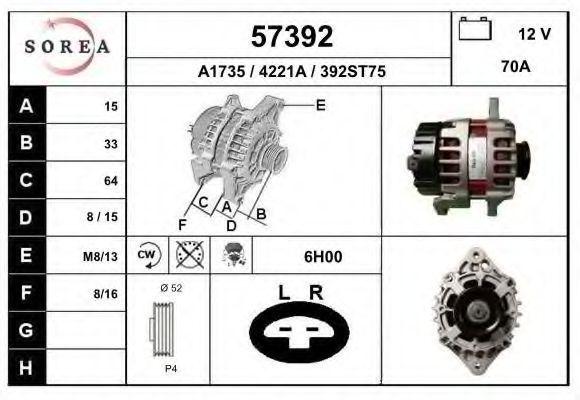 Генератор EAI 57392