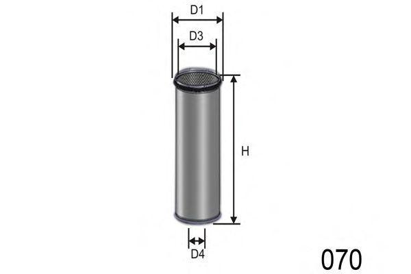 MISFAT R055