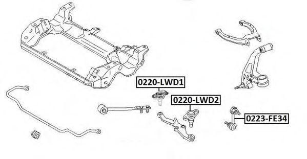 Несущий / направляющий шарнир ASVA 0220LWD1