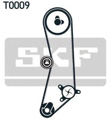Ремкомплект ремня ГРМ SKF VKMA 02202
