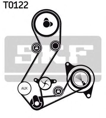 Водяной насос + комплект зубчатого ремня SKF VKMC041071