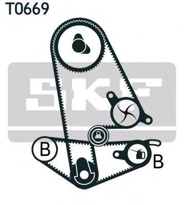 Насос водяной ролик ремень SKF VKMC 93600