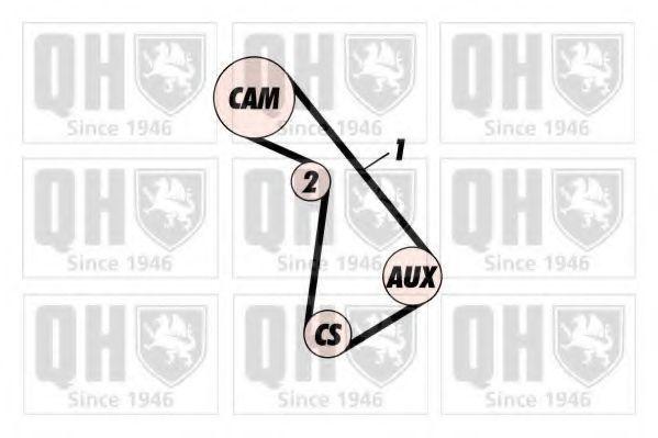 Ремень ГРМ QUINTON HAZELL QTB183