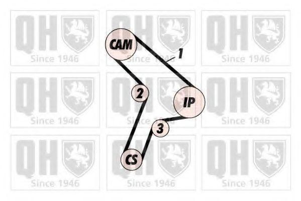 Ремень ГРМ QUINTON HAZELL QTB321